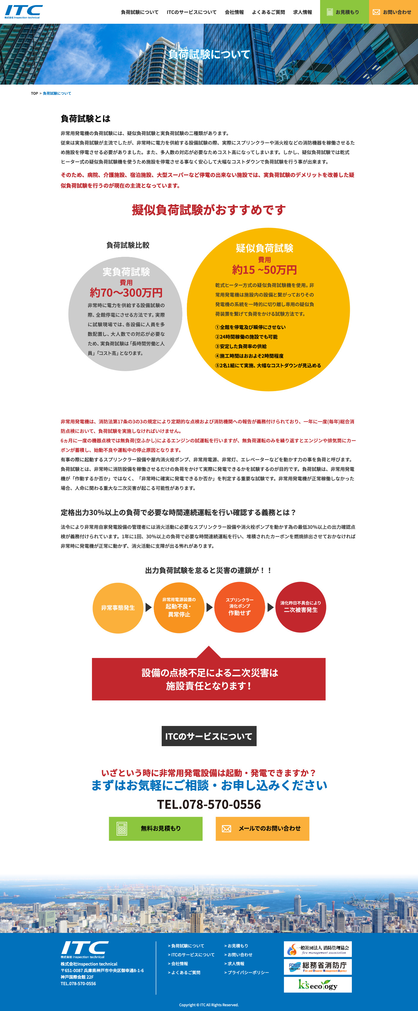 株式会社Inspection technical